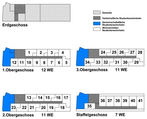 uebersicht_stockwerke